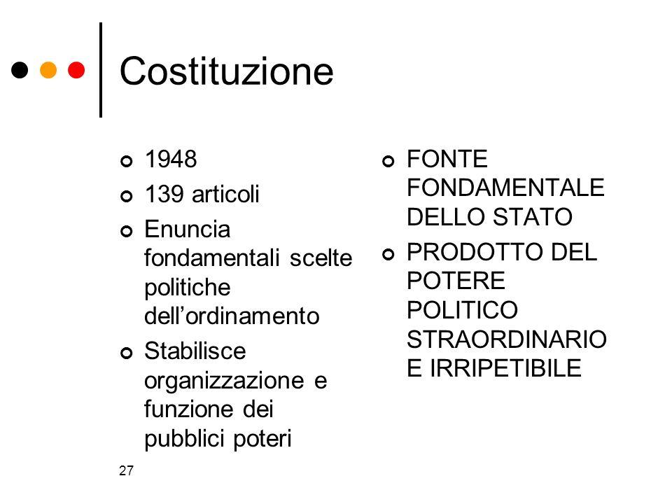 27 Costituzione 1948 139 articoli Enuncia fondamentali scelte politiche dellordinamento Stabilisce organizzazione e funzione dei pubblici poteri FONTE