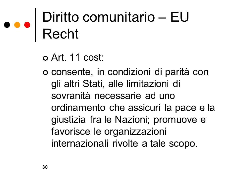 30 Diritto comunitario – EU Recht Art. 11 cost: consente, in condizioni di parità con gli altri Stati, alle limitazioni di sovranità necessarie ad uno