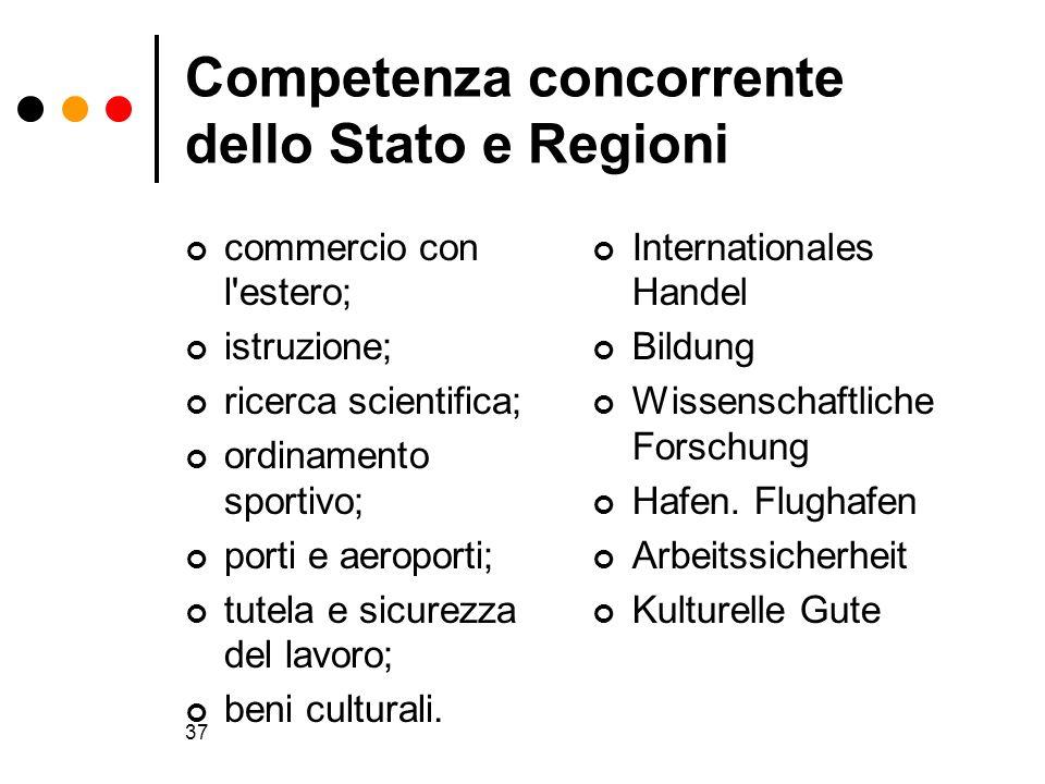 37 Competenza concorrente dello Stato e Regioni commercio con l'estero; istruzione; ricerca scientifica; ordinamento sportivo; porti e aeroporti; tute