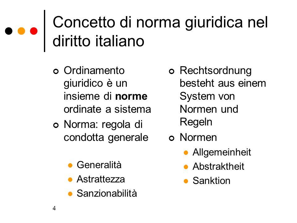 4 Concetto di norma giuridica nel diritto italiano Ordinamento giuridico è un insieme di norme ordinate a sistema Norma: regola di condotta generale G