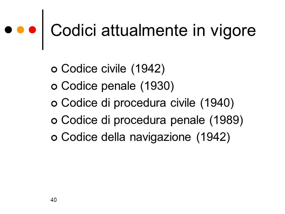 40 Codici attualmente in vigore Codice civile (1942) Codice penale (1930) Codice di procedura civile (1940) Codice di procedura penale (1989) Codice d