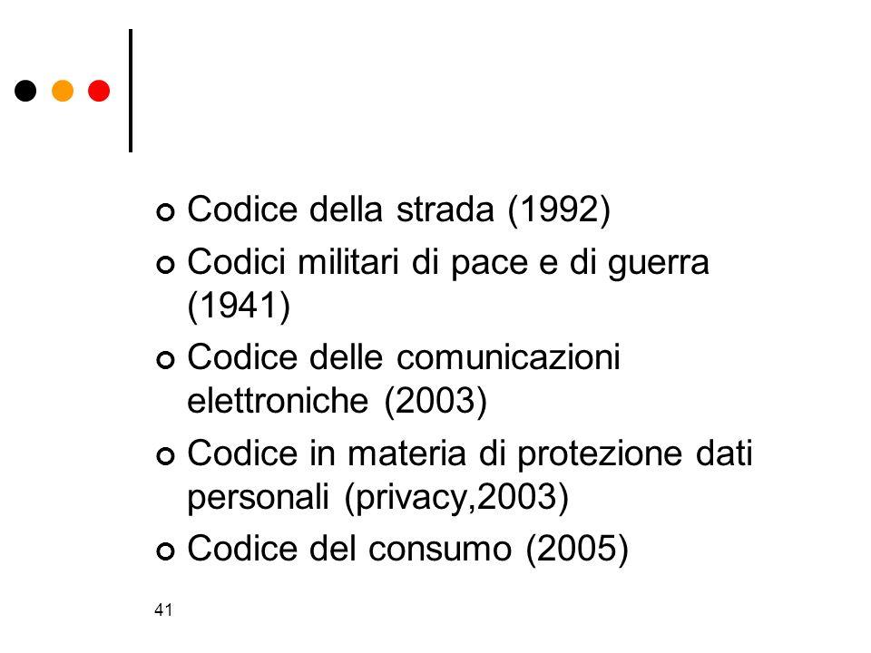 41 Codice della strada (1992) Codici militari di pace e di guerra (1941) Codice delle comunicazioni elettroniche (2003) Codice in materia di protezion