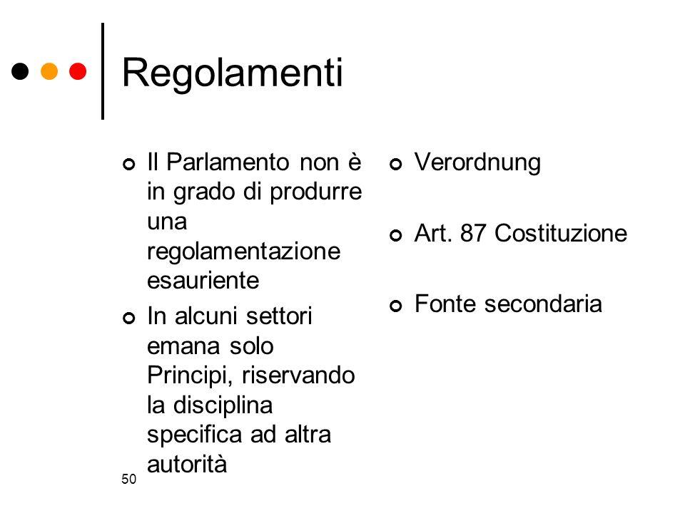 50 Regolamenti Il Parlamento non è in grado di produrre una regolamentazione esauriente In alcuni settori emana solo Principi, riservando la disciplin