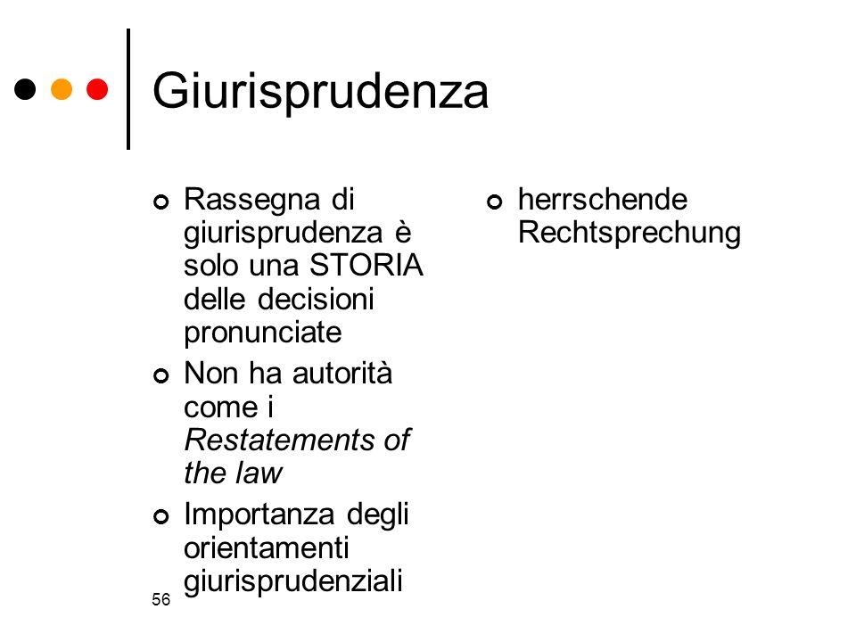 56 Giurisprudenza Rassegna di giurisprudenza è solo una STORIA delle decisioni pronunciate Non ha autorità come i Restatements of the law Importanza d
