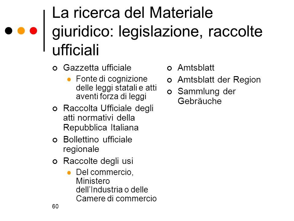 60 La ricerca del Materiale giuridico: legislazione, raccolte ufficiali Gazzetta ufficiale Fonte di cognizione delle leggi statali e atti aventi forza