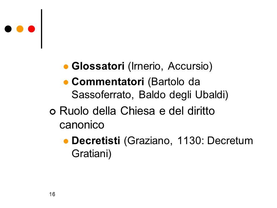 16 Glossatori (Irnerio, Accursio) Commentatori (Bartolo da Sassoferrato, Baldo degli Ubaldi) Ruolo della Chiesa e del diritto canonico Decretisti (Gra