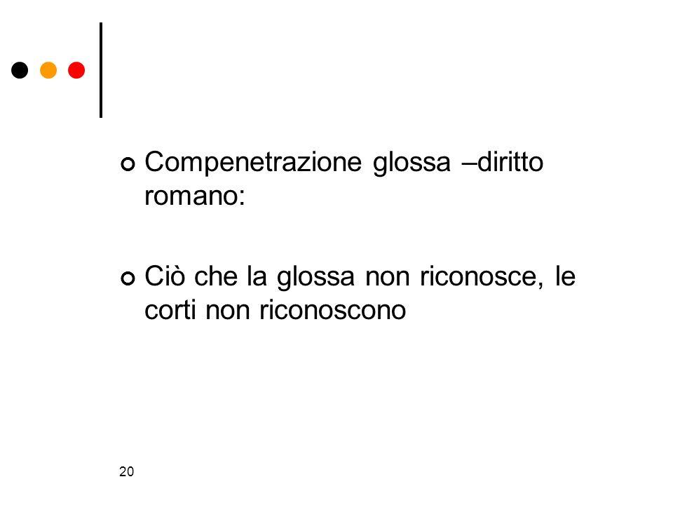20 Compenetrazione glossa –diritto romano: Ciò che la glossa non riconosce, le corti non riconoscono