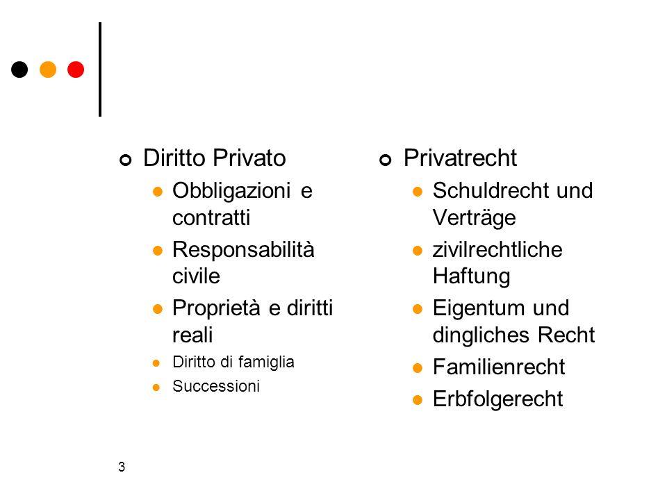 3 Diritto Privato Obbligazioni e contratti Responsabilità civile Proprietà e diritti reali Diritto di famiglia Successioni Privatrecht Schuldrecht und