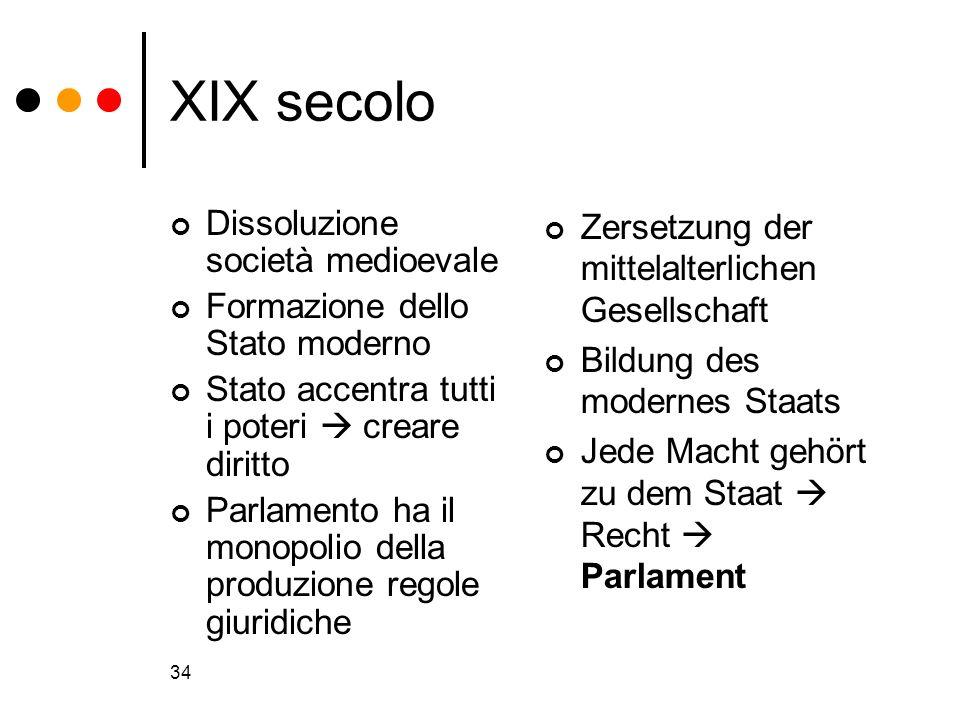34 XIX secolo Dissoluzione società medioevale Formazione dello Stato moderno Stato accentra tutti i poteri creare diritto Parlamento ha il monopolio d
