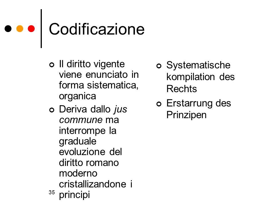 35 Codificazione Il diritto vigente viene enunciato in forma sistematica, organica Deriva dallo jus commune ma interrompe la graduale evoluzione del d