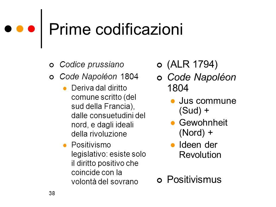 38 Prime codificazioni Codice prussiano Code Napoléon 1804 Deriva dal diritto comune scritto (del sud della Francia), dalle consuetudini del nord, e d