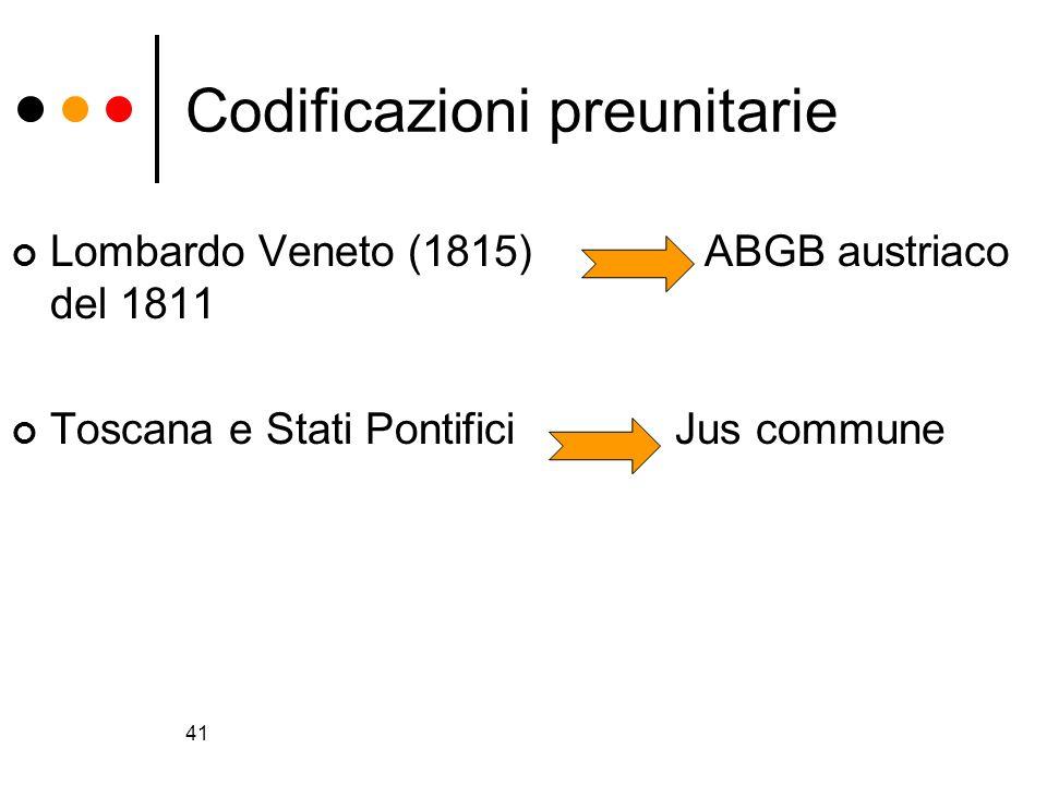 41 Codificazioni preunitarie Lombardo Veneto (1815) ABGB austriaco del 1811 Toscana e Stati Pontifici Jus commune