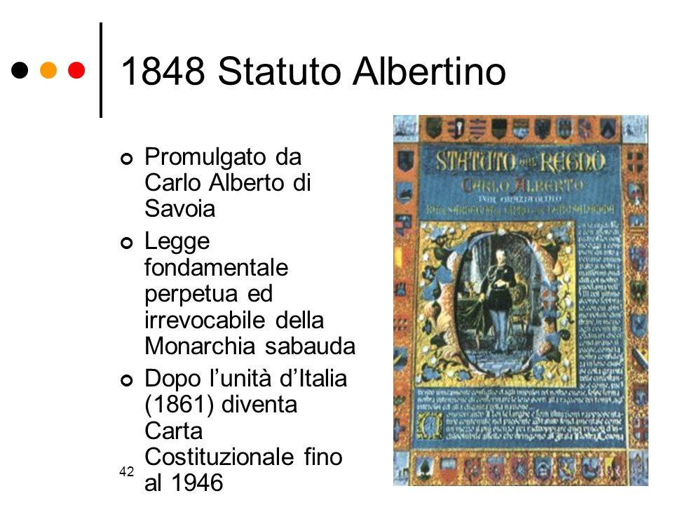 42 1848 Statuto Albertino Promulgato da Carlo Alberto di Savoia Legge fondamentale perpetua ed irrevocabile della Monarchia sabauda Dopo lunità dItali