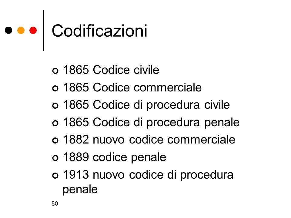50 Codificazioni 1865 Codice civile 1865 Codice commerciale 1865 Codice di procedura civile 1865 Codice di procedura penale 1882 nuovo codice commerci