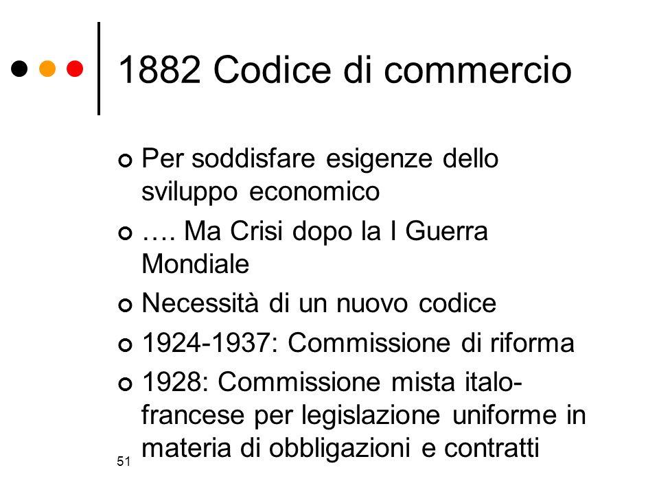 51 1882 Codice di commercio Per soddisfare esigenze dello sviluppo economico …. Ma Crisi dopo la I Guerra Mondiale Necessità di un nuovo codice 1924-1