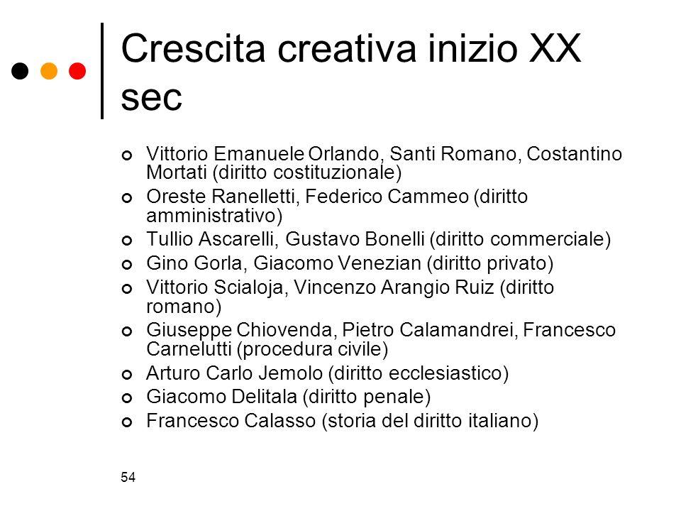 54 Crescita creativa inizio XX sec Vittorio Emanuele Orlando, Santi Romano, Costantino Mortati (diritto costituzionale) Oreste Ranelletti, Federico Ca