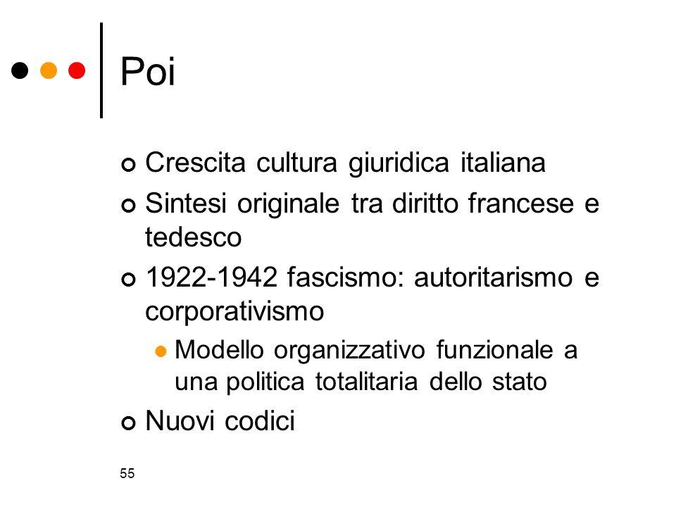 55 Poi Crescita cultura giuridica italiana Sintesi originale tra diritto francese e tedesco 1922-1942 fascismo: autoritarismo e corporativismo Modello