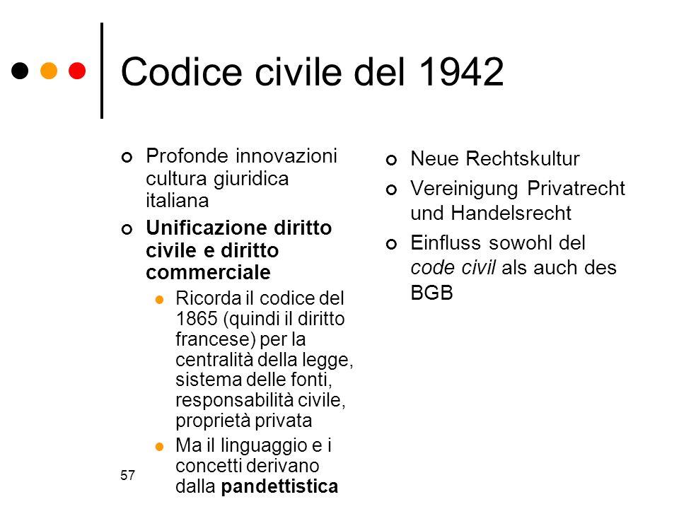 57 Codice civile del 1942 Profonde innovazioni cultura giuridica italiana Unificazione diritto civile e diritto commerciale Ricorda il codice del 1865