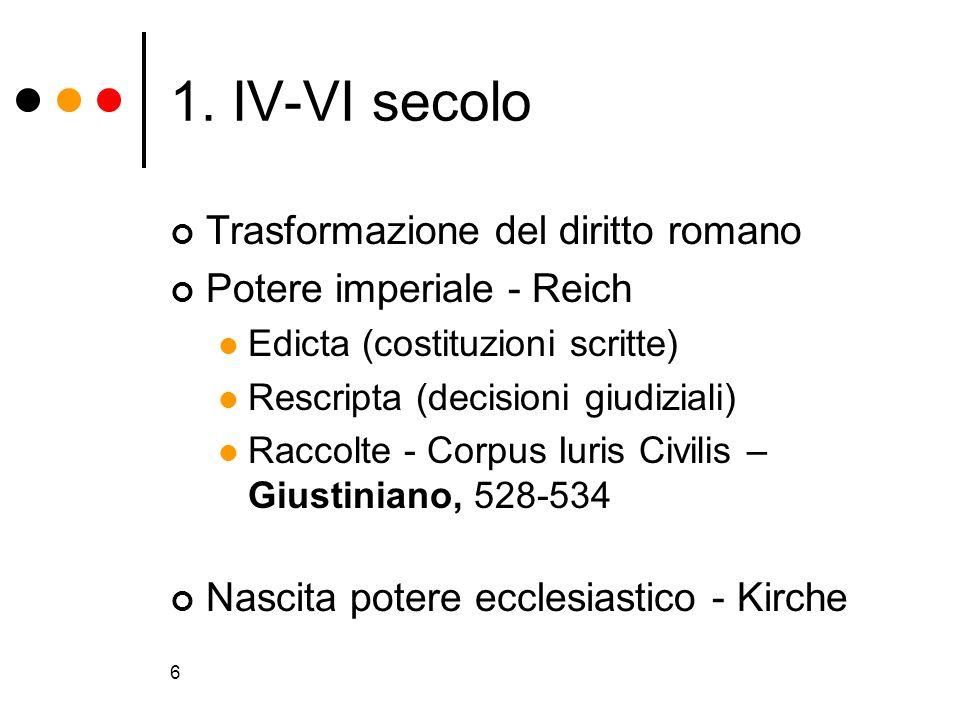 6 1. IV-VI secolo Trasformazione del diritto romano Potere imperiale - Reich Edicta (costituzioni scritte) Rescripta (decisioni giudiziali) Raccolte -