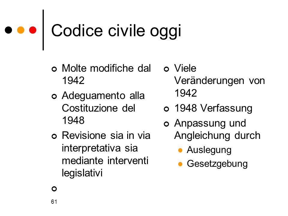 61 Codice civile oggi Molte modifiche dal 1942 Adeguamento alla Costituzione del 1948 Revisione sia in via interpretativa sia mediante interventi legi