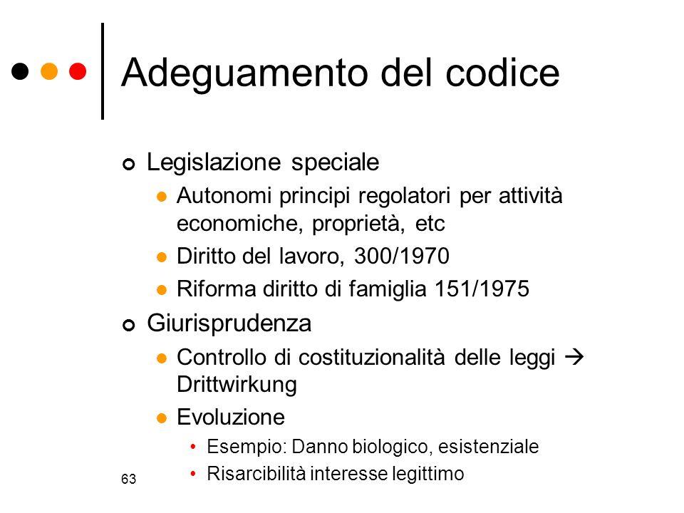63 Adeguamento del codice Legislazione speciale Autonomi principi regolatori per attività economiche, proprietà, etc Diritto del lavoro, 300/1970 Rifo