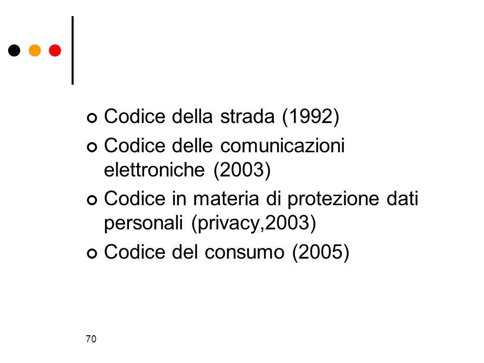 70 Codice della strada (1992) Codice delle comunicazioni elettroniche (2003) Codice in materia di protezione dati personali (privacy,2003) Codice del