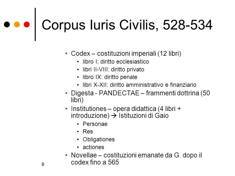 9 Corpus Iuris Civilis, 528-534 Codex – costituzioni imperiali (12 libri) libro I: diritto ecclesiastico libri II-VIII: diritto privato libro IX: diri