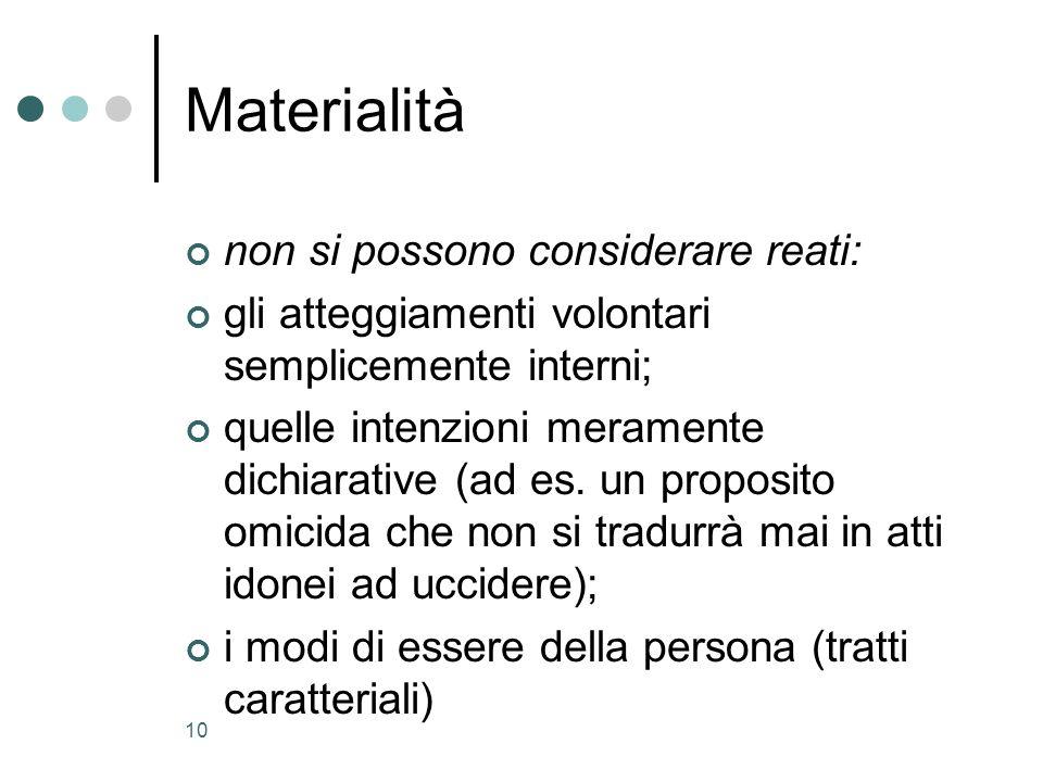 10 Materialità non si possono considerare reati: gli atteggiamenti volontari semplicemente interni; quelle intenzioni meramente dichiarative (ad es. u