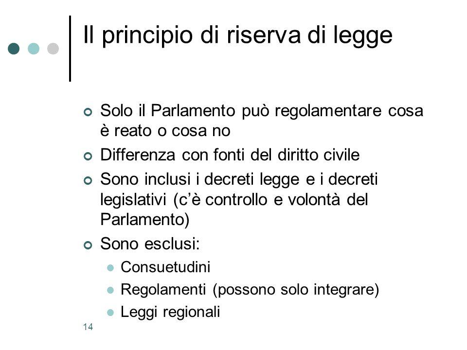 14 Il principio di riserva di legge Solo il Parlamento può regolamentare cosa è reato o cosa no Differenza con fonti del diritto civile Sono inclusi i decreti legge e i decreti legislativi (cè controllo e volontà del Parlamento) Sono esclusi: Consuetudini Regolamenti (possono solo integrare) Leggi regionali