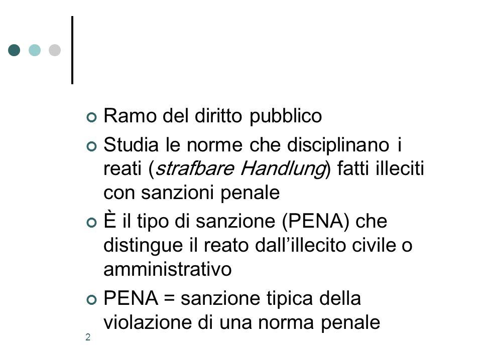 2 Ramo del diritto pubblico Studia le norme che disciplinano i reati ( strafbare Handlung) fatti illeciti con sanzioni penale È il tipo di sanzione (P