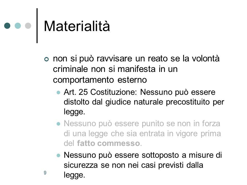 9 Materialità non si può ravvisare un reato se la volontà criminale non si manifesta in un comportamento esterno Art. 25 Costituzione: Nessuno può ess
