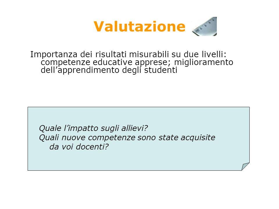 Valutazione Importanza dei risultati misurabili su due livelli: competenze educative apprese; miglioramento dellapprendimento degli studenti Quale limpatto sugli allievi.