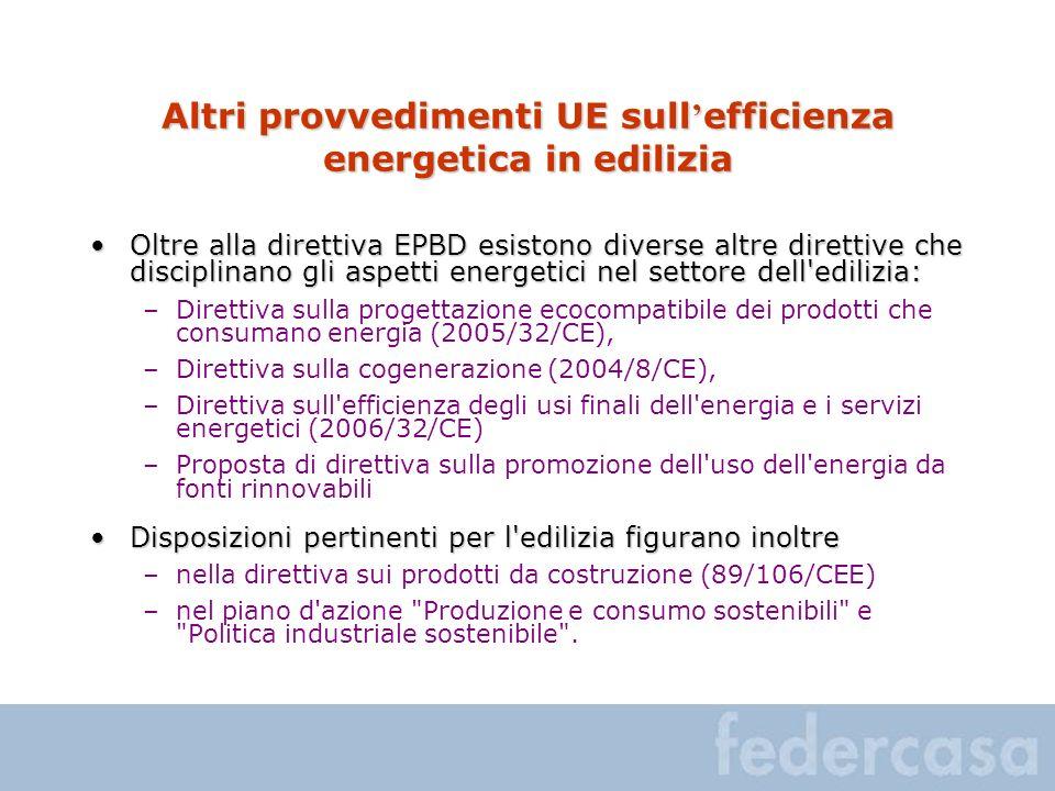 Altri provvedimenti UE sull efficienza energetica in edilizia Oltre alla direttiva EPBD esistono diverse altre direttive che disciplinano gli aspetti energetici nel settore dell edilizia:Oltre alla direttiva EPBD esistono diverse altre direttive che disciplinano gli aspetti energetici nel settore dell edilizia: –Direttiva sulla progettazione ecocompatibile dei prodotti che consumano energia (2005/32/CE), –Direttiva sulla cogenerazione (2004/8/CE), –Direttiva sull efficienza degli usi finali dell energia e i servizi energetici (2006/32/CE) –Proposta di direttiva sulla promozione dell uso dell energia da fonti rinnovabili Disposizioni pertinenti per l edilizia figurano inoltreDisposizioni pertinenti per l edilizia figurano inoltre –nella direttiva sui prodotti da costruzione (89/106/CEE) –nel piano d azione Produzione e consumo sostenibili e Politica industriale sostenibile .