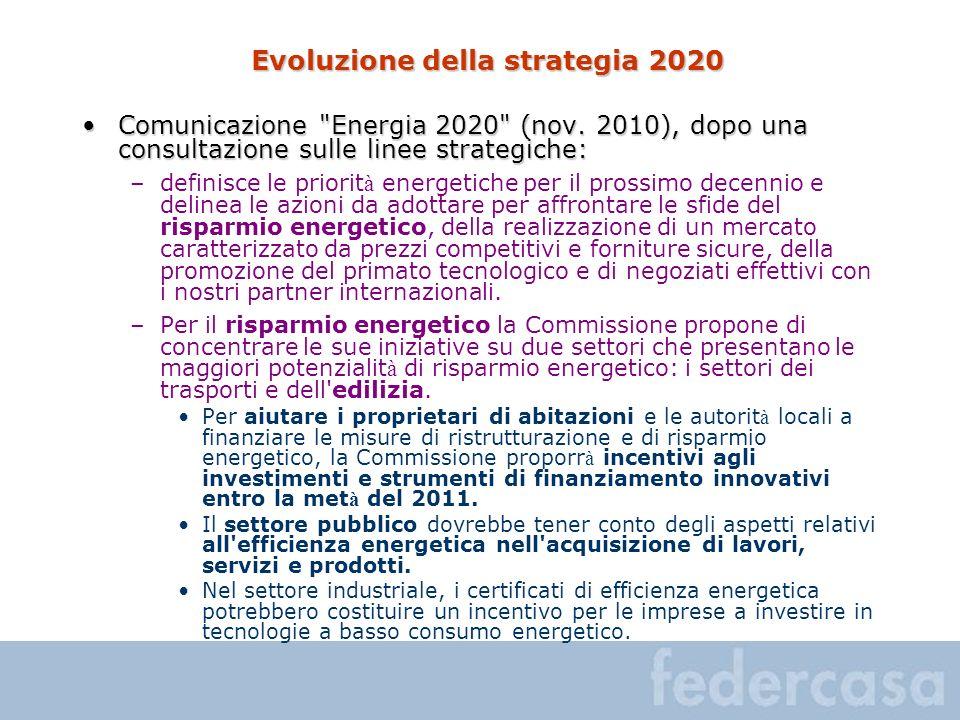 Evoluzione della strategia 2020 Comunicazione Energia 2020 (nov.