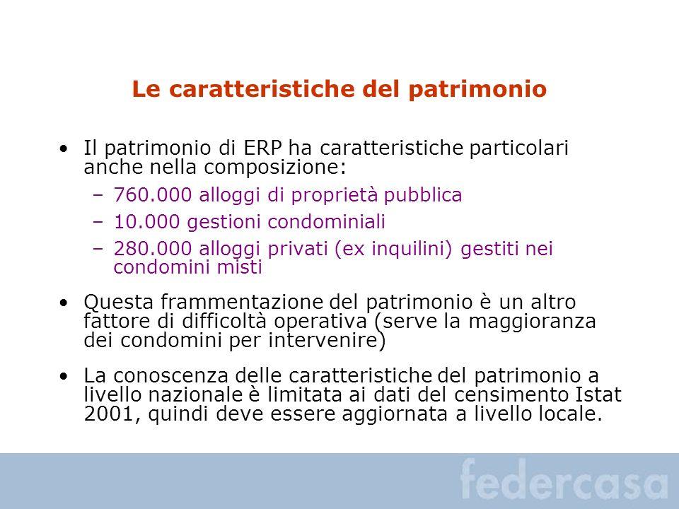 Le caratteristiche del patrimonio Il patrimonio di ERP ha caratteristiche particolari anche nella composizione: –760.000 alloggi di proprietà pubblica
