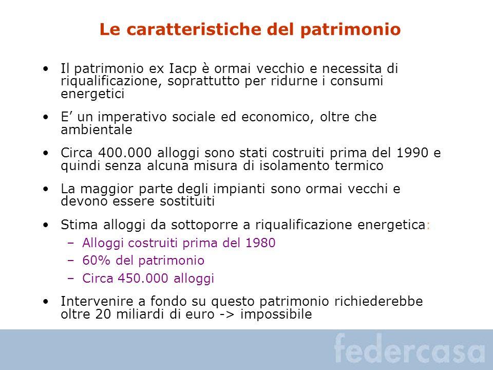 Le caratteristiche del patrimonio Il patrimonio ex Iacp è ormai vecchio e necessita di riqualificazione, soprattutto per ridurne i consumi energetici