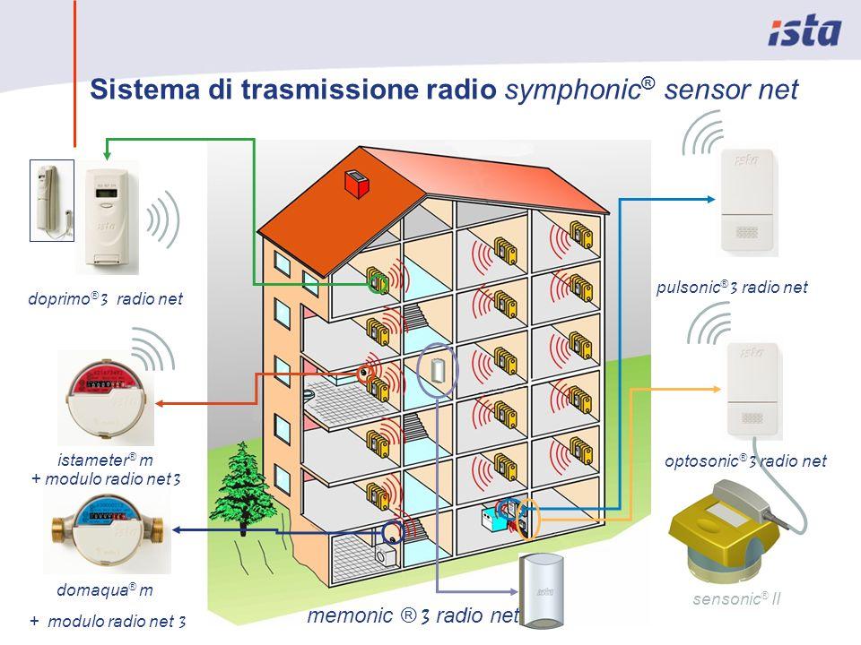 Sistema di trasmissione radio symphonic ® sensor net pulsonic ® 3 radio net sensonic ® II optosonic ® 3 radio net istameter ® m + modulo radio net 3 d