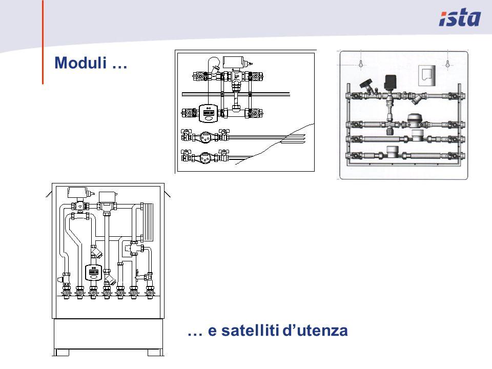 Moduli … … e satelliti dutenza