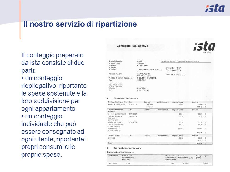 Il nostro servizio di ripartizione Il conteggio preparato da ista consiste di due parti: un conteggio riepilogativo, riportante le spese sostenute e l