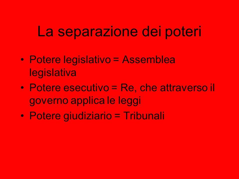 La separazione dei poteri Potere legislativo = Assemblea legislativa Potere esecutivo = Re, che attraverso il governo applica le leggi Potere giudiziario = Tribunali