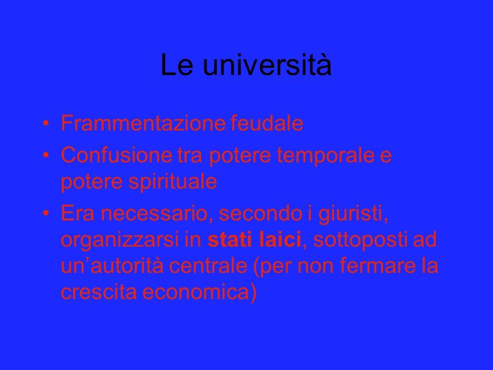 Le università Frammentazione feudale Confusione tra potere temporale e potere spirituale Era necessario, secondo i giuristi, organizzarsi in stati lai