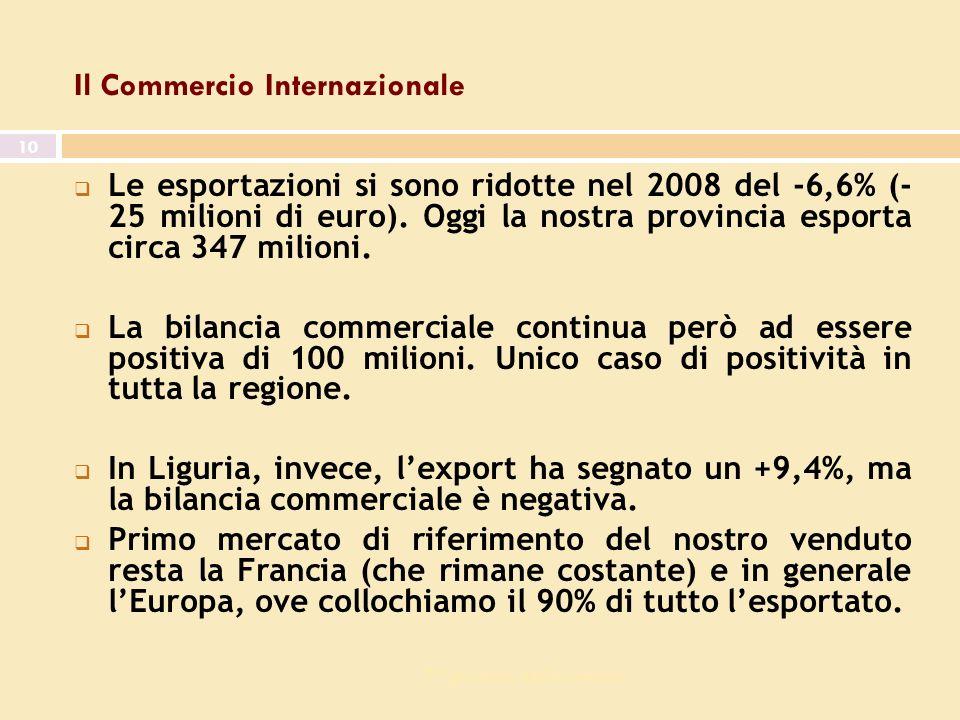 7^ giornata dell economia 10 Il Commercio Internazionale Le esportazioni si sono ridotte nel 2008 del -6,6% (- 25 milioni di euro).