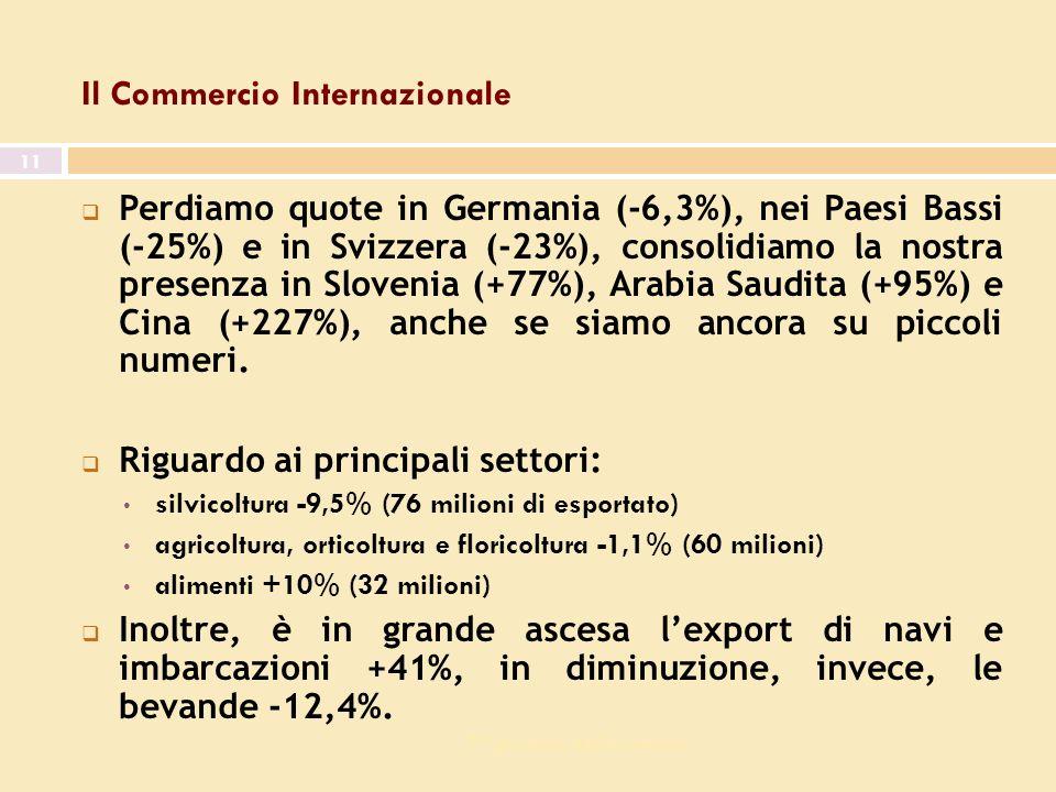 7^ giornata dell economia 11 Il Commercio Internazionale Perdiamo quote in Germania (-6,3%), nei Paesi Bassi (-25%) e in Svizzera (-23%), consolidiamo la nostra presenza in Slovenia (+77%), Arabia Saudita (+95%) e Cina (+227%), anche se siamo ancora su piccoli numeri.