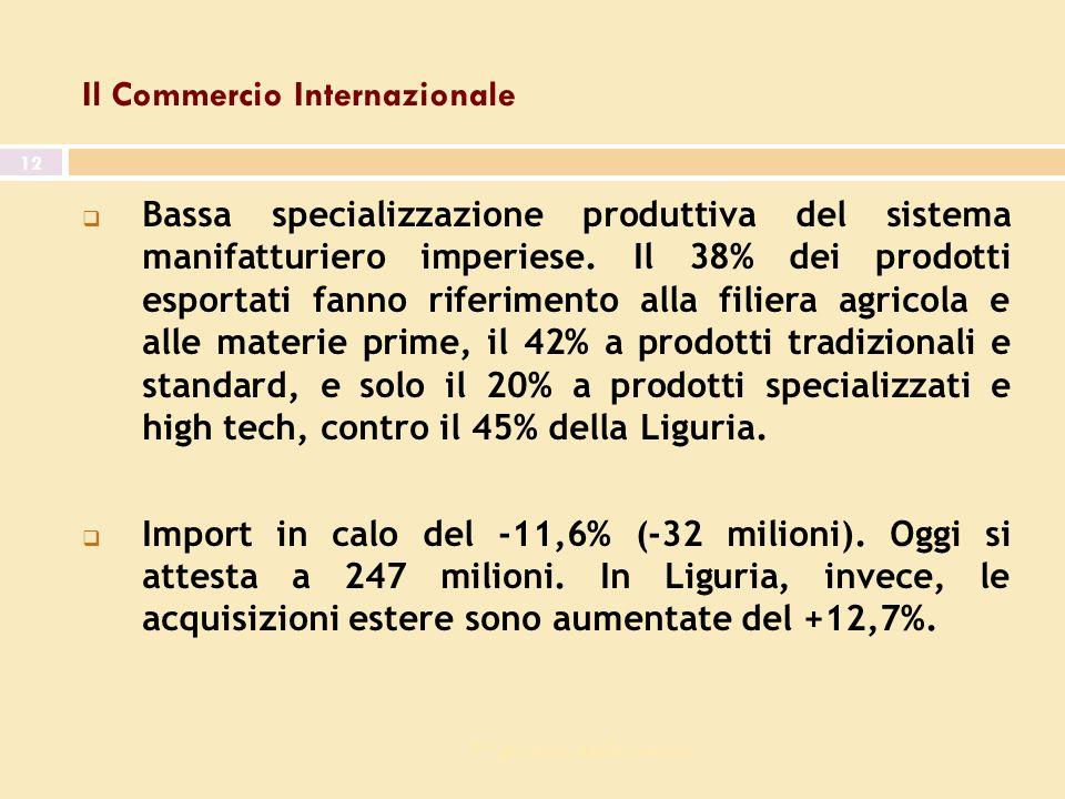 7^ giornata dell economia 12 Il Commercio Internazionale Bassa specializzazione produttiva del sistema manifatturiero imperiese.