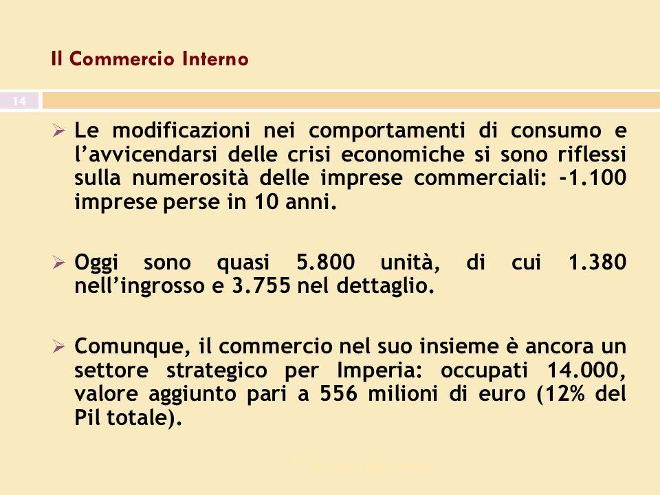 7^ giornata dell economia 14 Il Commercio Interno Le modificazioni nei comportamenti di consumo e lavvicendarsi delle crisi economiche si sono riflessi sulla numerosità delle imprese commerciali: -1.100 imprese perse in 10 anni.