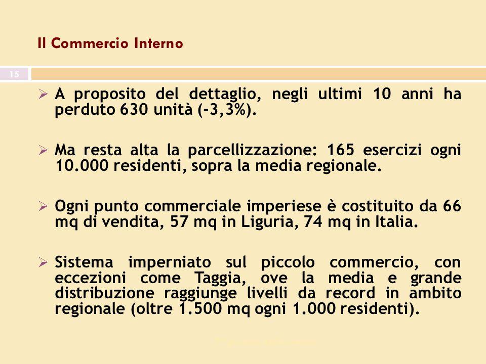 7^ giornata dell economia 15 Il Commercio Interno A proposito del dettaglio, negli ultimi 10 anni ha perduto 630 unità (-3,3%).