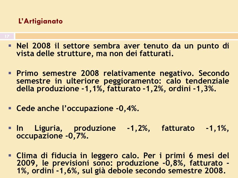 7^ giornata dell economia 17 LArtigianato Nel 2008 il settore sembra aver tenuto da un punto di vista delle strutture, ma non dei fatturati.