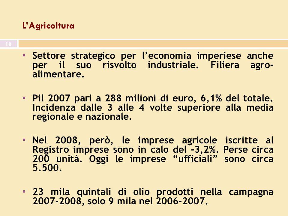 7^ giornata dell economia 18 LAgricoltura Settore strategico per leconomia imperiese anche per il suo risvolto industriale.