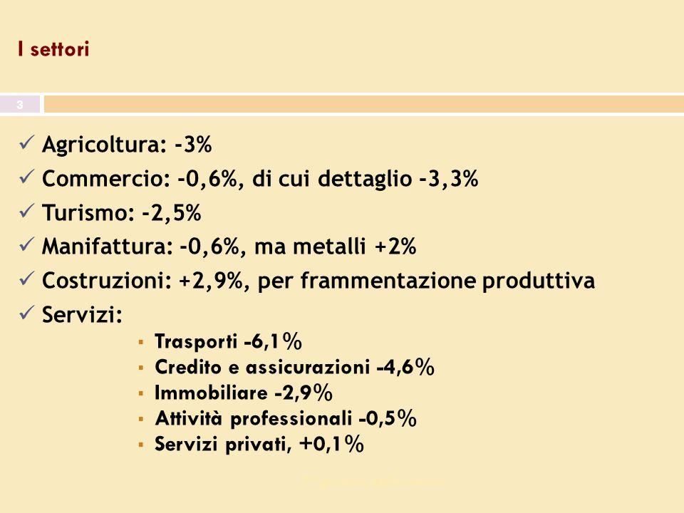 7^ giornata dell economia 3 I settori Agricoltura: -3% Commercio: -0,6%, di cui dettaglio -3,3% Turismo: -2,5% Manifattura: -0,6%, ma metalli +2% Costruzioni: +2,9%, per frammentazione produttiva Servizi: Trasporti -6,1% Credito e assicurazioni -4,6% Immobiliare -2,9% Attività professionali -0,5% Servizi privati, +0,1%