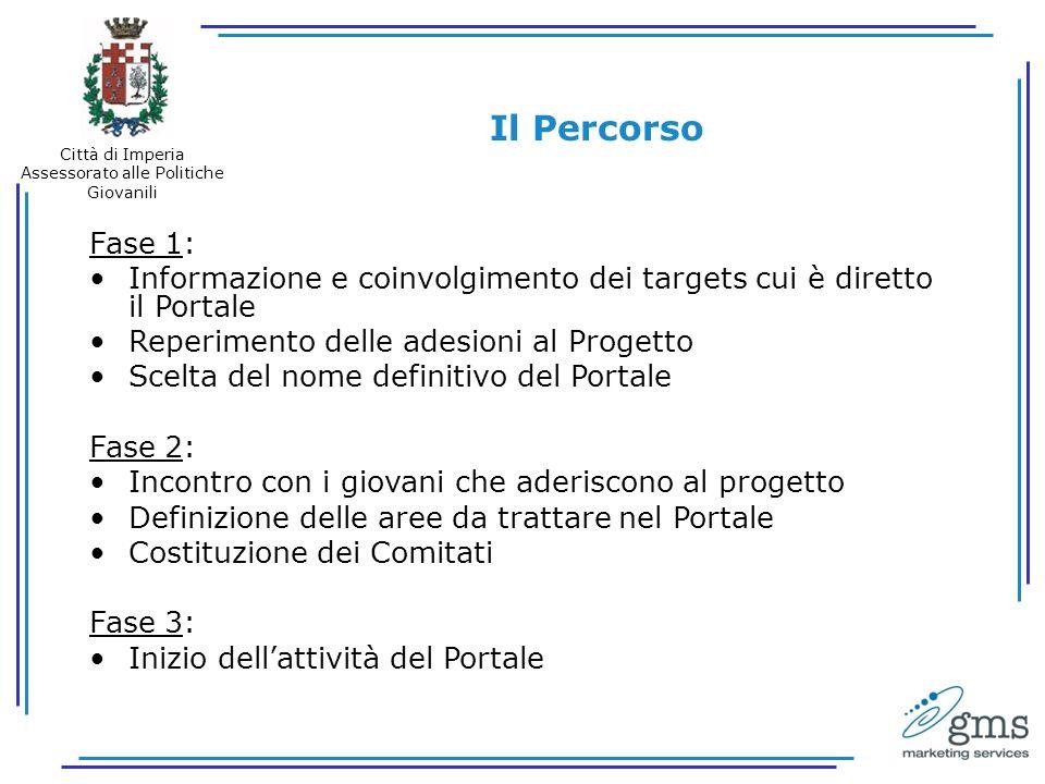 Il Percorso Fase 1: Informazione e coinvolgimento dei targets cui è diretto il Portale Reperimento delle adesioni al Progetto Scelta del nome definiti